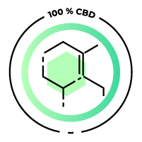 100% CBD,SWISS CBD ŻEL DO MYCIA 200ML/ 100MG CBD